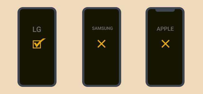 Смартфоны совместимые с aptX